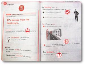 『中学生の基礎英語 レベル1』テキストの内容