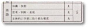 中1 1学期 英語評定